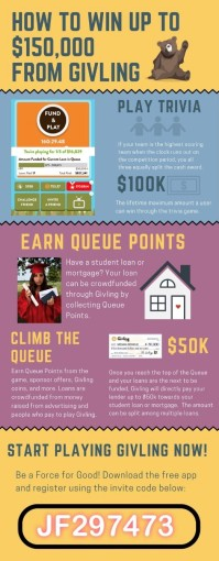 Great infographic that explains how the free, trivia app works